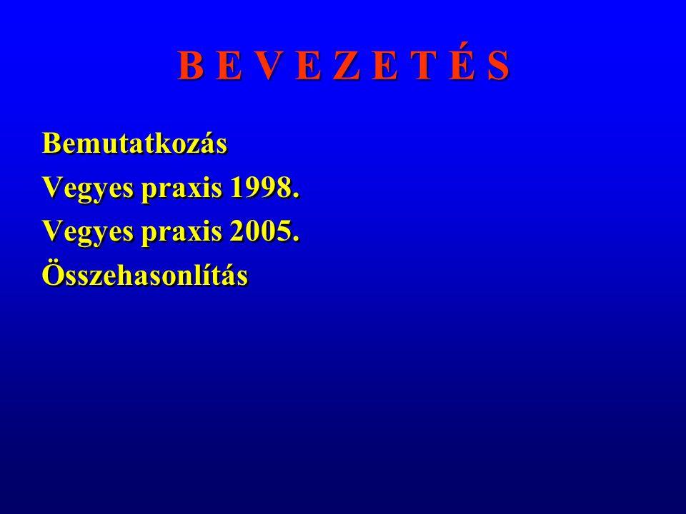 B E V E Z E T É S B E V E Z E T É S Bemutatkozás Vegyes praxis 1998.