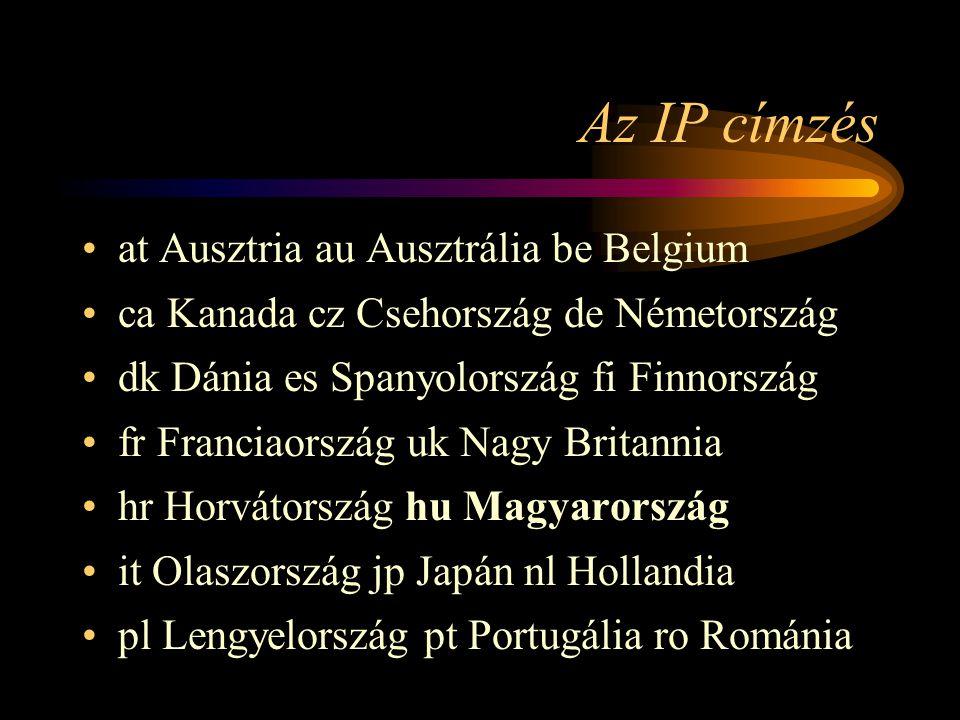 Az IP címzés •at Ausztria au Ausztrália be Belgium •ca Kanada cz Csehország de Németország •dk Dánia es Spanyolország fi Finnország •fr Franciaország uk Nagy Britannia •hr Horvátország hu Magyarország •it Olaszország jp Japán nl Hollandia •pl Lengyelország pt Portugália ro Románia
