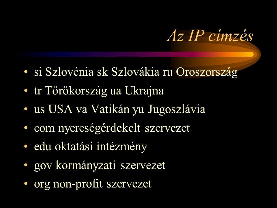 Az IP címzés •si Szlovénia sk Szlovákia ru Oroszország •tr Törökország ua Ukrajna •us USA va Vatikán yu Jugoszlávia •com nyereségérdekelt szervezet •edu oktatási intézmény •gov kormányzati szervezet •org non-profit szervezet