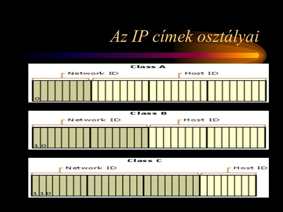 Az IP címek osztályai