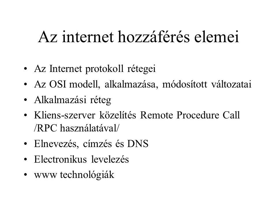 Az internet hozzáférés elemei •Az Internet protokoll rétegei •Az OSI modell, alkalmazása, módosított változatai •Alkalmazási réteg •Kliens-szerver közelítés Remote Procedure Call /RPC használatával/ •Elnevezés, címzés és DNS •Electronikus levelezés •www technológiák