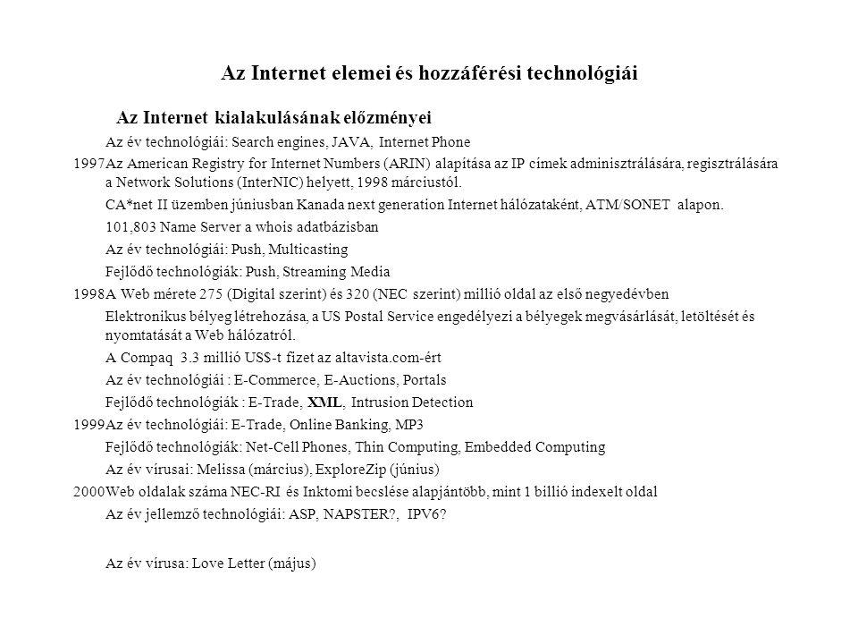 Az Internet elemei és hozzáférési technológiái Az Internet kialakulásának előzményei Az év technológiái: Search engines, JAVA, Internet Phone 1997Az American Registry for Internet Numbers (ARIN) alapítása az IP címek adminisztrálására, regisztrálására a Network Solutions (InterNIC) helyett, 1998 márciustól.