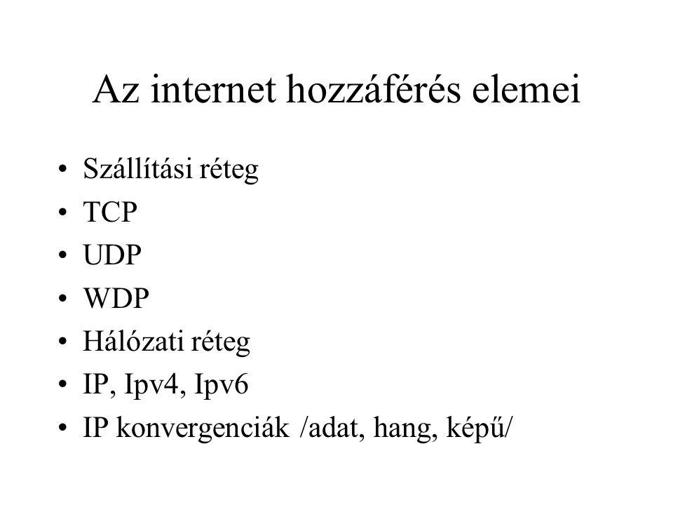 Az internet hozzáférés elemei •Szállítási réteg •TCP •UDP •WDP •Hálózati réteg •IP, Ipv4, Ipv6 •IP konvergenciák /adat, hang, képű/
