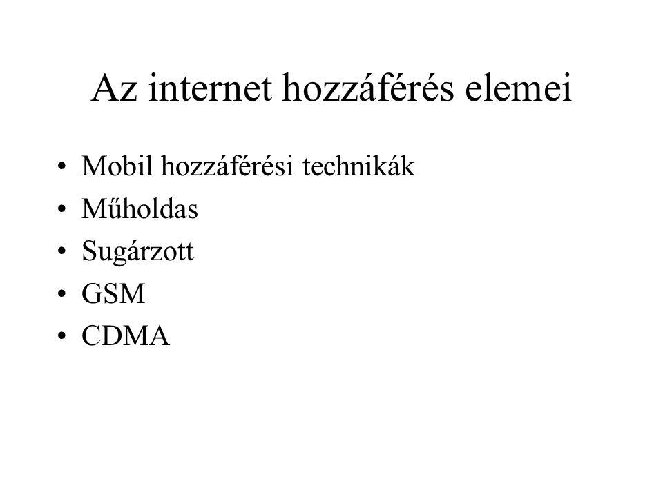 Az internet hozzáférés elemei •Mobil hozzáférési technikák •Műholdas •Sugárzott •GSM •CDMA
