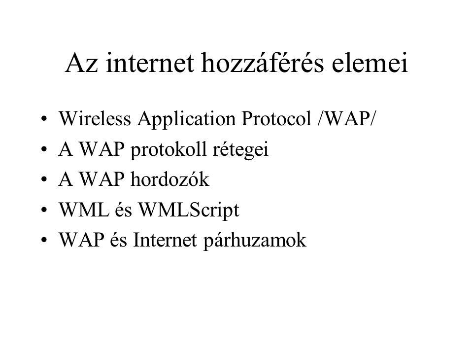 Az internet hozzáférés elemei •Wireless Application Protocol /WAP/ •A WAP protokoll rétegei •A WAP hordozók •WML és WMLScript •WAP és Internet párhuzamok