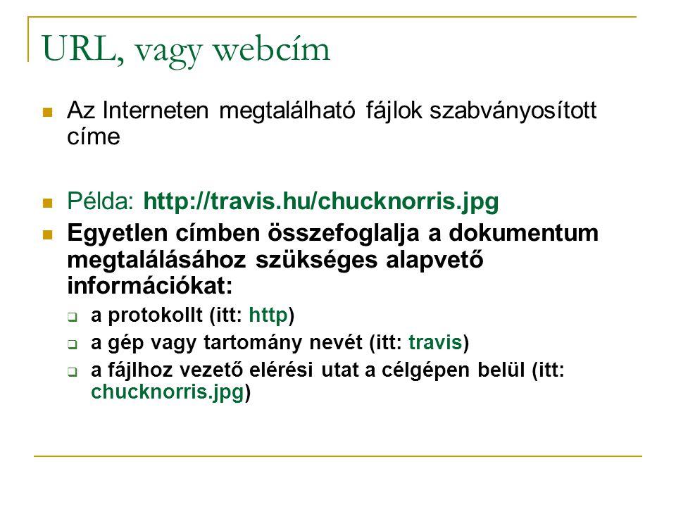 URL, vagy webcím  Az Interneten megtalálható fájlok szabványosított címe  Példa: http://travis.hu/chucknorris.jpg  Egyetlen címben összefoglalja a