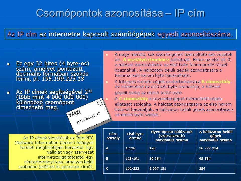 Csomópontok azonosítása – IP cím  Ez egy 32 bites (4 byte-os) szám, amelyet pontozott decimális formában szokás leírni, pl. 195.199.223.18  Az IP cí