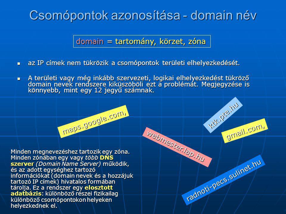 Domain nevek hierarchiája általános, pl: ország, pl: comkereskedelemhuMagyarország eduoktatásatAusztria net hálózati szolgáltatás deNémetország govkormányruOroszország org nonprofit szervezet itOlaszország A domain nevek rendszere hierarchikus: a legjobboldalibb pont utáni név jelenti a legmagasabb szintet (Top Level Domain).