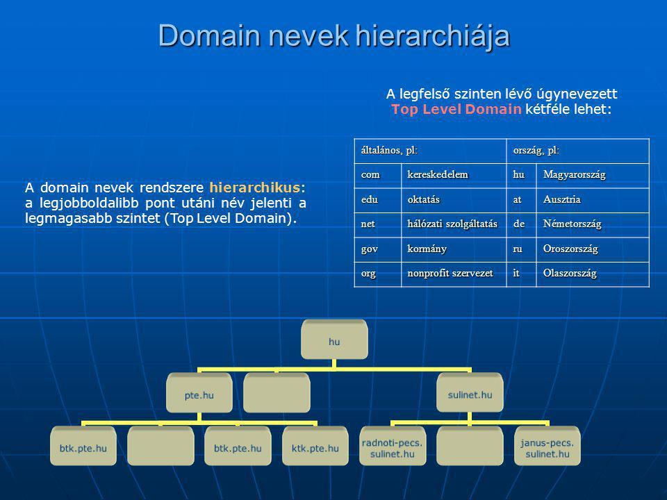 Néhány internetes protokoll OSI réteg TCP / IP ProtokollFeladat 7.alkalmazási 5.