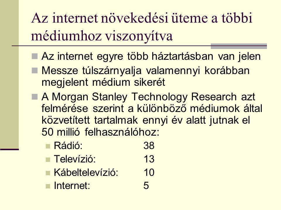 Az internet növekedési üteme a többi médiumhoz viszonyítva  Az internet egyre több háztartásban van jelen  Messze túlszárnyalja valamennyi korábban megjelent médium sikerét  A Morgan Stanley Technology Research azt felmérése szerint a különböző médiumok által közvetített tartalmak ennyi év alatt jutnak el 50 millió felhasználóhoz:  Rádió:38  Televízió:13  Kábeltelevízió:10  Internet:5