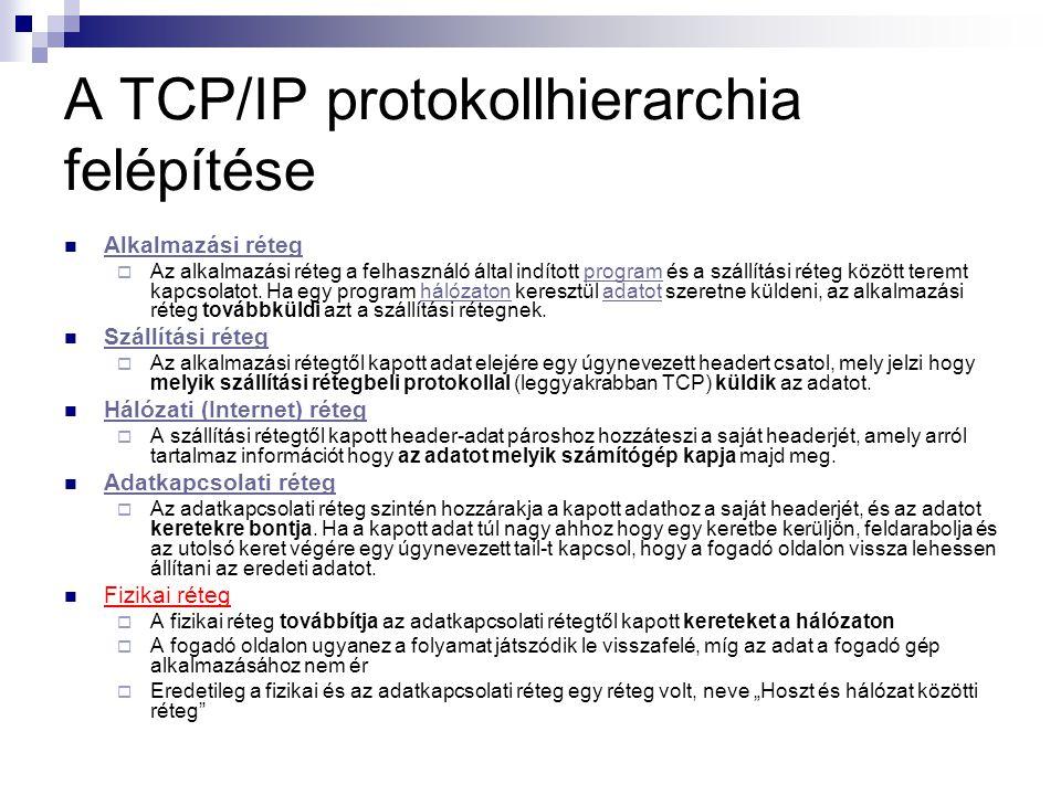 A TCP/IP protokollhierarchia felépítése  Alkalmazási réteg Alkalmazási réteg  Az alkalmazási réteg a felhasználó által indított program és a szállítási réteg között teremt kapcsolatot.