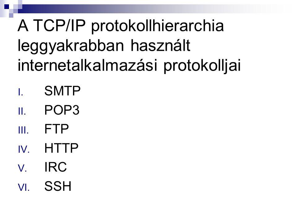 A TCP/IP protokollhierarchia leggyakrabban használt internetalkalmazási protokolljai I. SMTP II. POP3 III. FTP IV. HTTP V. IRC VI. SSH