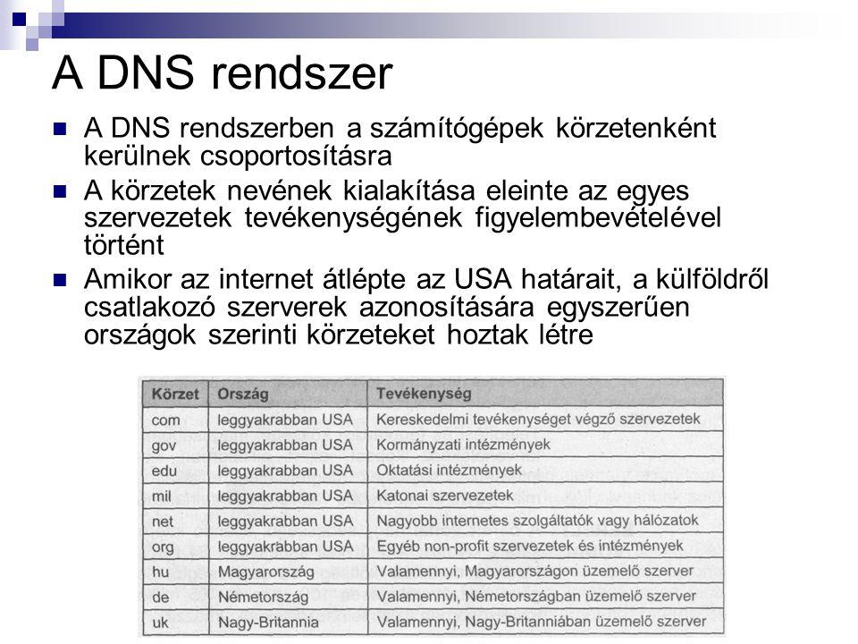 A DNS rendszer  A DNS rendszerben a számítógépek körzetenként kerülnek csoportosításra  A körzetek nevének kialakítása eleinte az egyes szervezetek