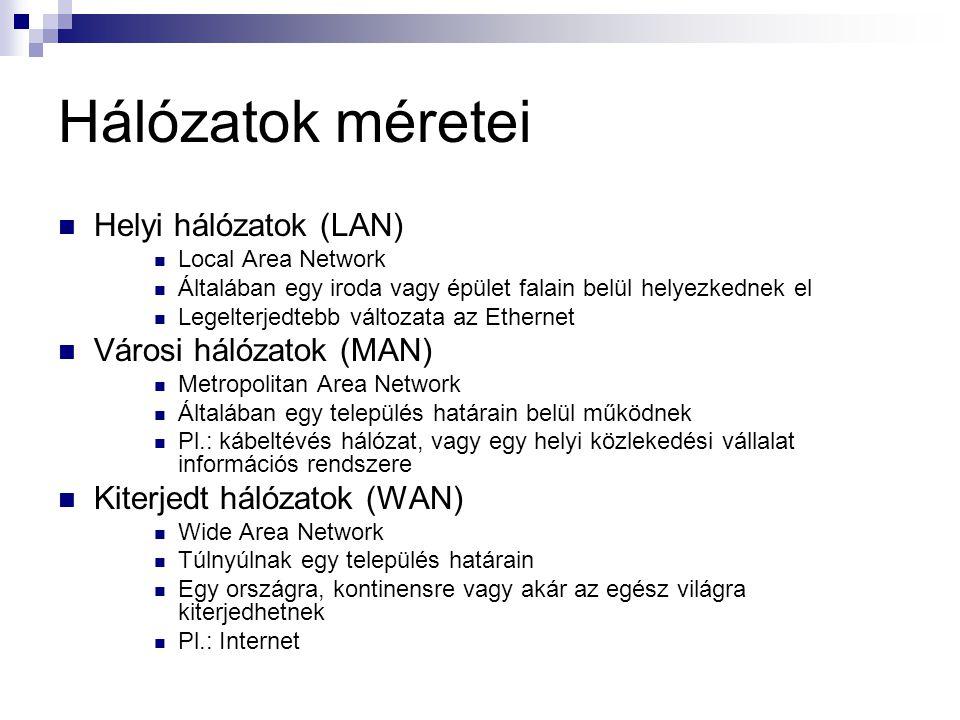 Hálózatok méretei  Helyi hálózatok (LAN)  Local Area Network  Általában egy iroda vagy épület falain belül helyezkednek el  Legelterjedtebb változata az Ethernet  Városi hálózatok (MAN)  Metropolitan Area Network  Általában egy település határain belül működnek  Pl.: kábeltévés hálózat, vagy egy helyi közlekedési vállalat információs rendszere  Kiterjedt hálózatok (WAN)  Wide Area Network  Túlnyúlnak egy település határain  Egy országra, kontinensre vagy akár az egész világra kiterjedhetnek  Pl.: Internet