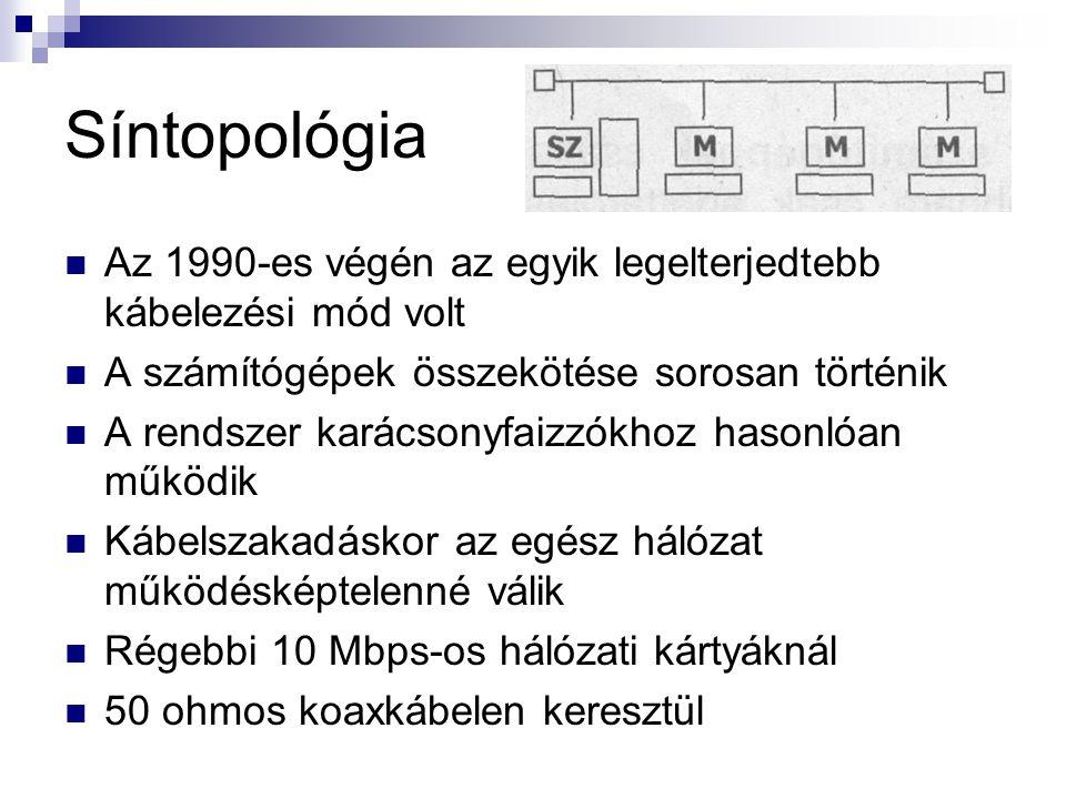 Síntopológia  Az 1990-es végén az egyik legelterjedtebb kábelezési mód volt  A számítógépek összekötése sorosan történik  A rendszer karácsonyfaizz