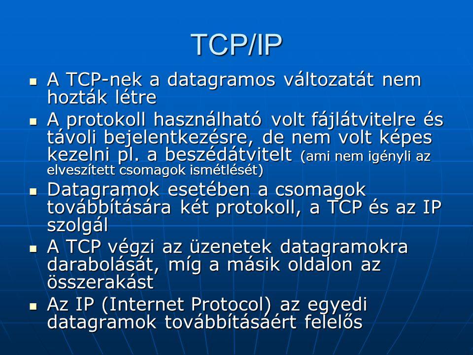 TCP/IP  A TCP-nek a datagramos változatát nem hozták létre  A protokoll használható volt fájlátvitelre és távoli bejelentkezésre, de nem volt képes kezelni pl.