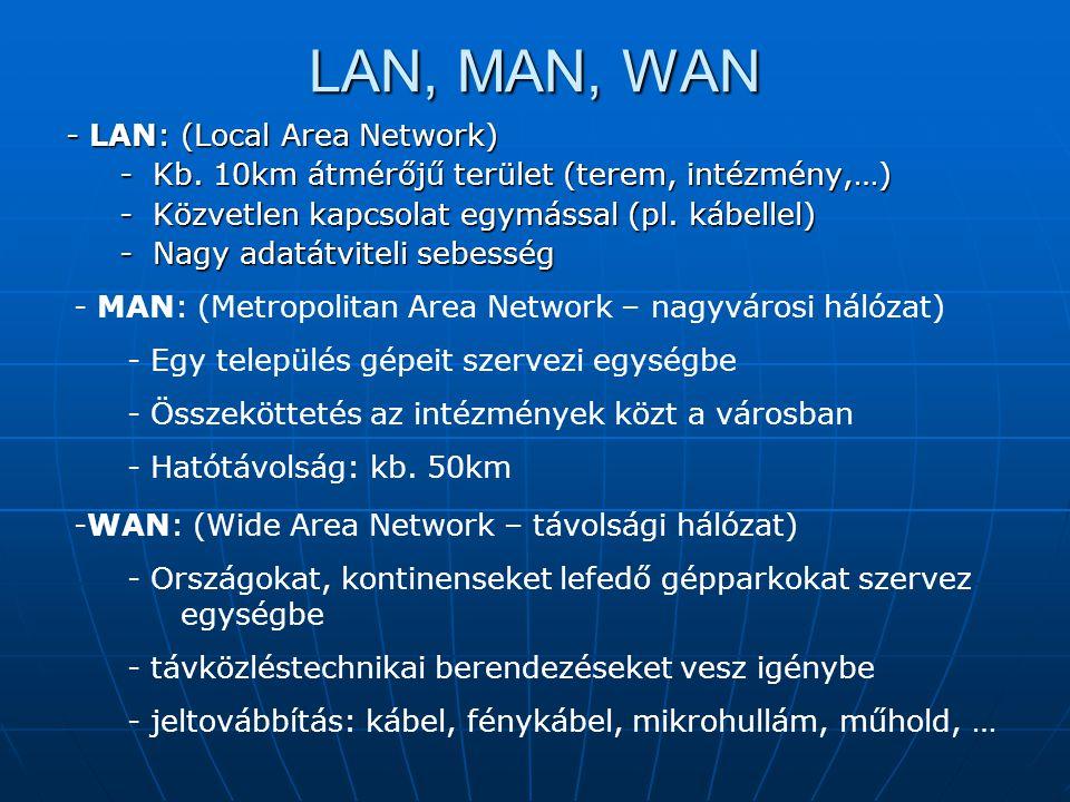 LAN, MAN, WAN - LAN: (Local Area Network) -Kb.