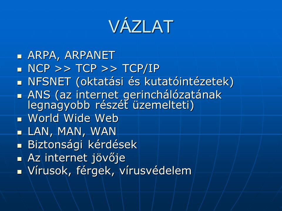 VÁZLAT  ARPA, ARPANET  NCP >> TCP >> TCP/IP  NFSNET (oktatási és kutatóintézetek)  ANS (az internet gerinchálózatának legnagyobb részét üzemelteti)  World Wide Web  LAN, MAN, WAN  Biztonsági kérdések  Az internet jövője  Vírusok, férgek, vírusvédelem