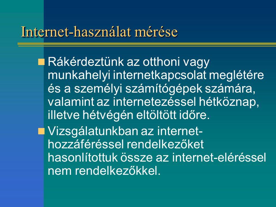 Internet-használat mérése  Rákérdeztünk az otthoni vagy munkahelyi internetkapcsolat meglétére és a személyi számítógépek számára, valamint az intern