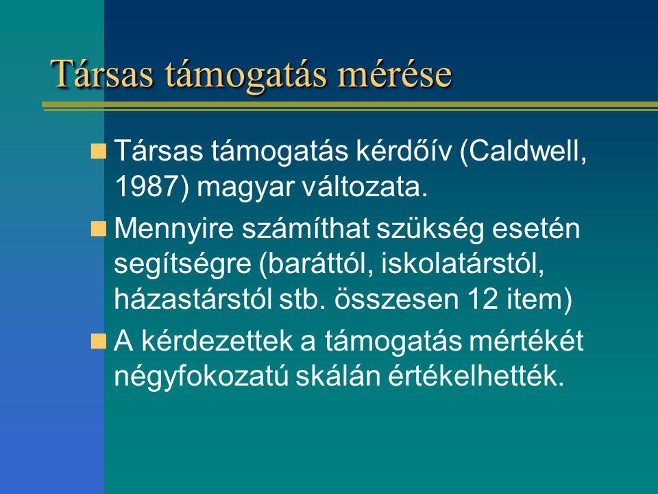Társas támogatás mérése  Társas támogatás kérdőív (Caldwell, 1987) magyar változata.  Mennyire számíthat szükség esetén segítségre (baráttól, iskola