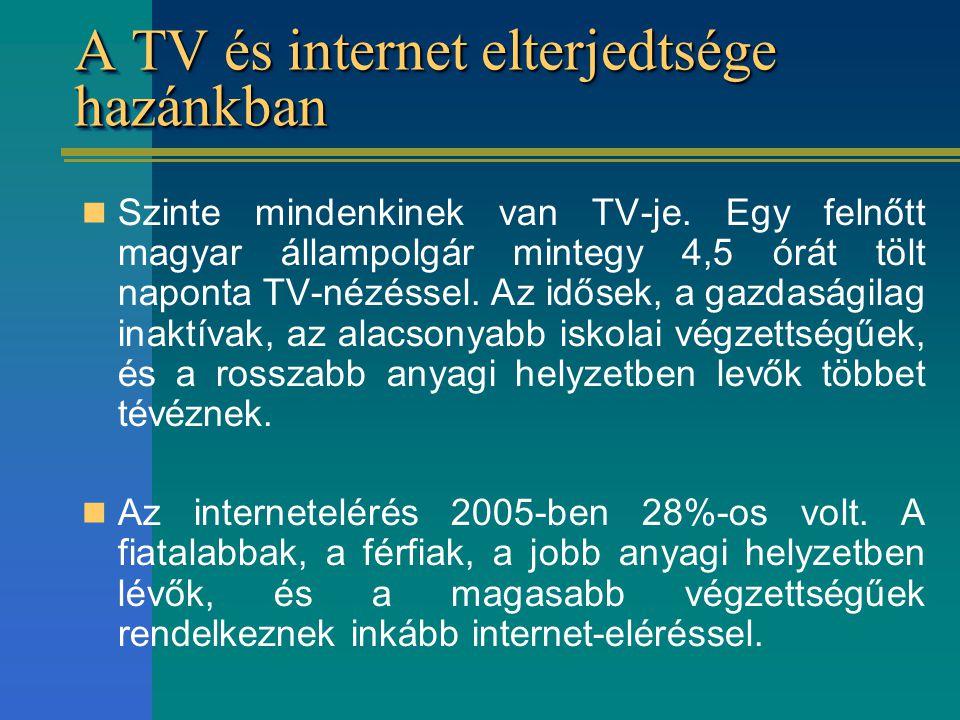 A TV és internet elterjedtsége hazánkban  Szinte mindenkinek van TV-je. Egy felnőtt magyar állampolgár mintegy 4,5 órát tölt naponta TV-nézéssel. Az