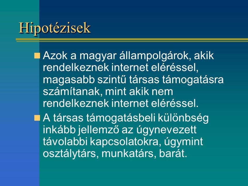 HipotézisekHipotézisek  Azok a magyar állampolgárok, akik rendelkeznek internet eléréssel, magasabb szintű társas támogatásra számítanak, mint akik n