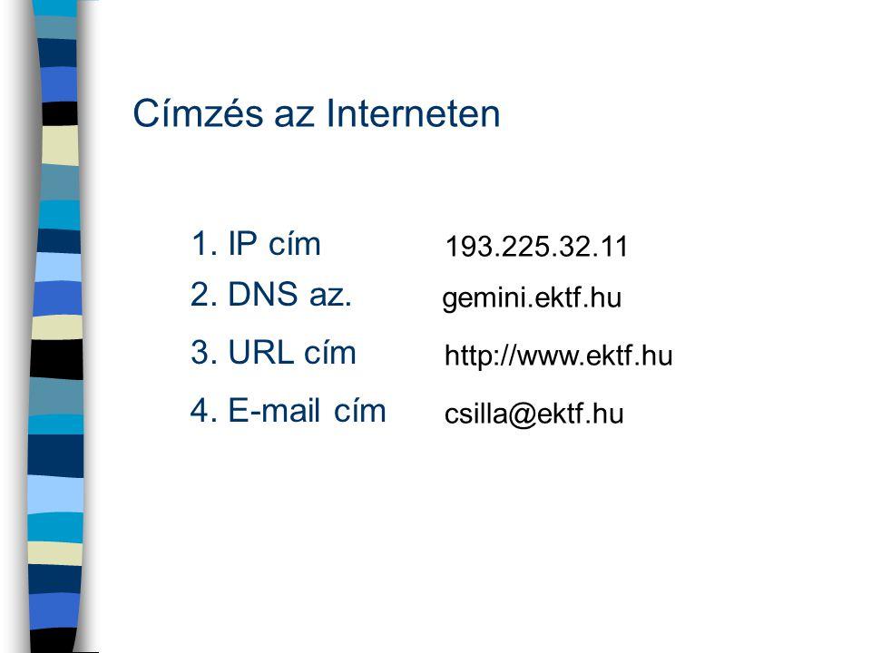 Címzés az Interneten 1. IP cím 2. DNS az. 3. URL cím 4. E-mail cím 193.225.32.11 gemini.ektf.hu http://www.ektf.hu csilla@ektf.hu