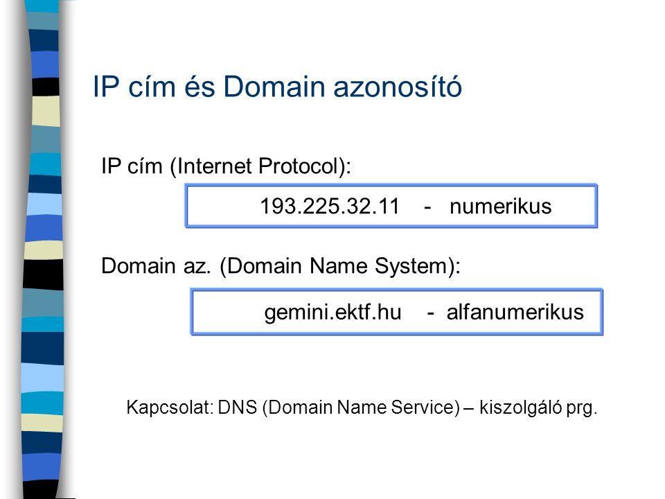 IP cím és Domain azonosító 193.225.32.11 - numerikus gemini.ektf.hu - alfanumerikus IP cím (Internet Protocol): Domain az. (Domain Name System): Kapcs