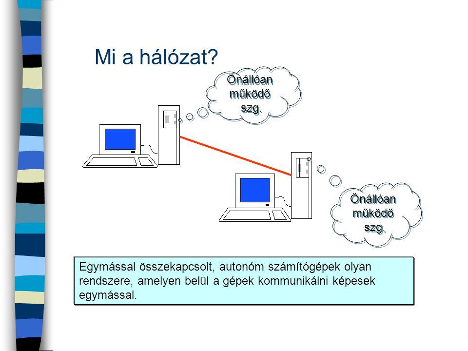 Mi a hálózat? Önállóan működő szg. Önállóan működő szg. Önállóan. működő szg. Önállóan. működő szg. Egymással összekapcsolt, autonóm számítógépek olya