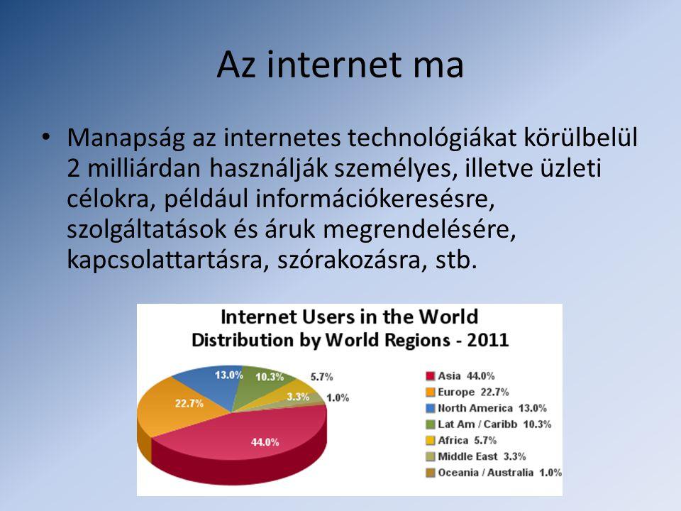 Az internet ma • Manapság az internetes technológiákat körülbelül 2 milliárdan használják személyes, illetve üzleti célokra, például információkeresésre, szolgáltatások és áruk megrendelésére, kapcsolattartásra, szórakozásra, stb.