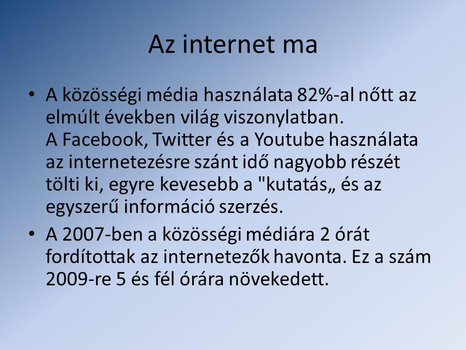Az internet ma • A közösségi média használata 82%-al nőtt az elmúlt években világ viszonylatban. A Facebook, Twitter és a Youtube használata az intern