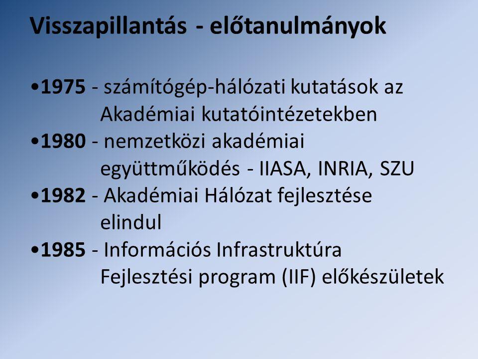 Visszapillantás - előtanulmányok •1975 - számítógép-hálózati kutatások az Akadémiai kutatóintézetekben •1980 - nemzetközi akadémiai együttműködés - IIASA, INRIA, SZU •1982 - Akadémiai Hálózat fejlesztése elindul •1985 - Információs Infrastruktúra Fejlesztési program (IIF) előkészületek