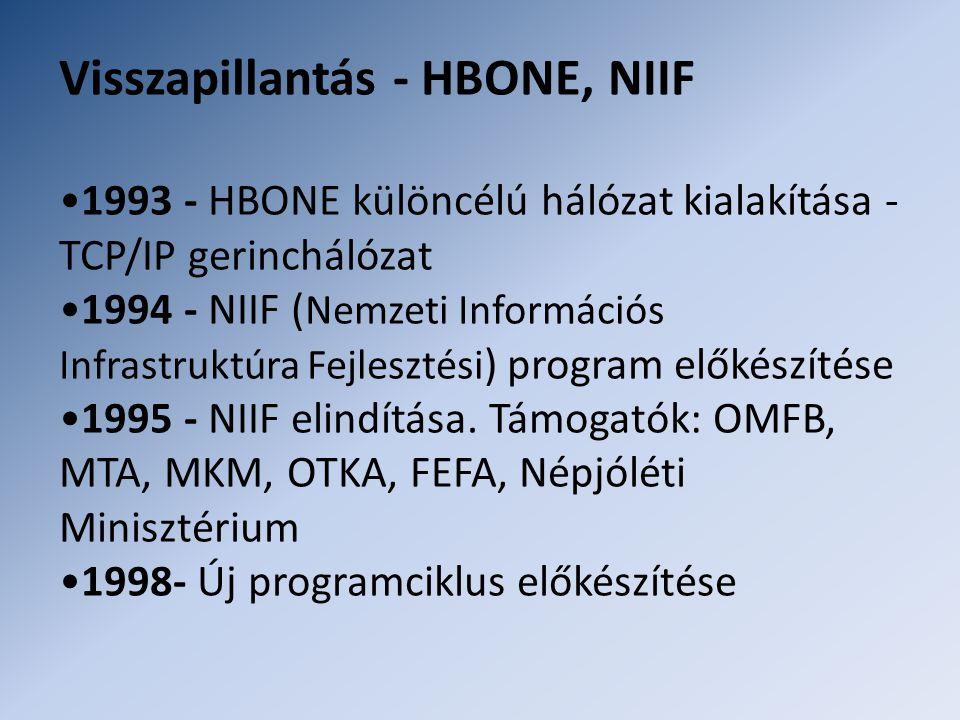 Visszapillantás - HBONE, NIIF •1993 - HBONE különcélú hálózat kialakítása - TCP/IP gerinchálózat •1994 - NIIF ( Nemzeti Információs Infrastruktúra Fej