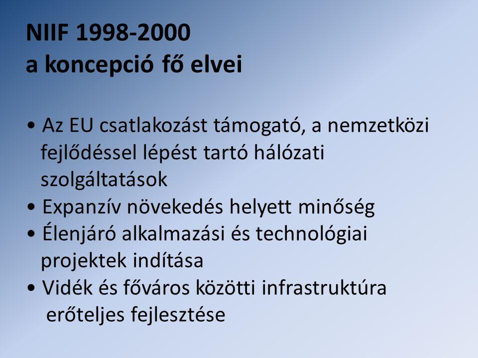 NIIF 1998-2000 a koncepció fő elvei • Az EU csatlakozást támogató, a nemzetközi fejlődéssel lépést tartó hálózati szolgáltatások • Expanzív növekedés helyett minőség • Élenjáró alkalmazási és technológiai projektek indítása • Vidék és főváros közötti infrastruktúra erőteljes fejlesztése