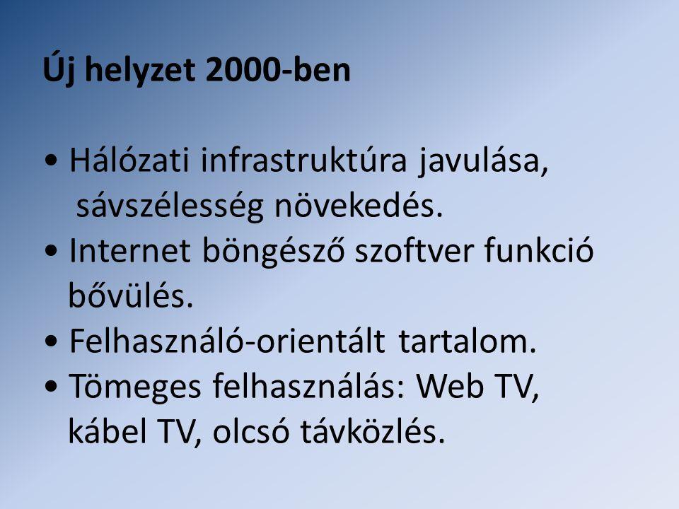 Új helyzet 2000-ben • Hálózati infrastruktúra javulása, sávszélesség növekedés. • Internet böngésző szoftver funkció bővülés. • Felhasználó-orientált