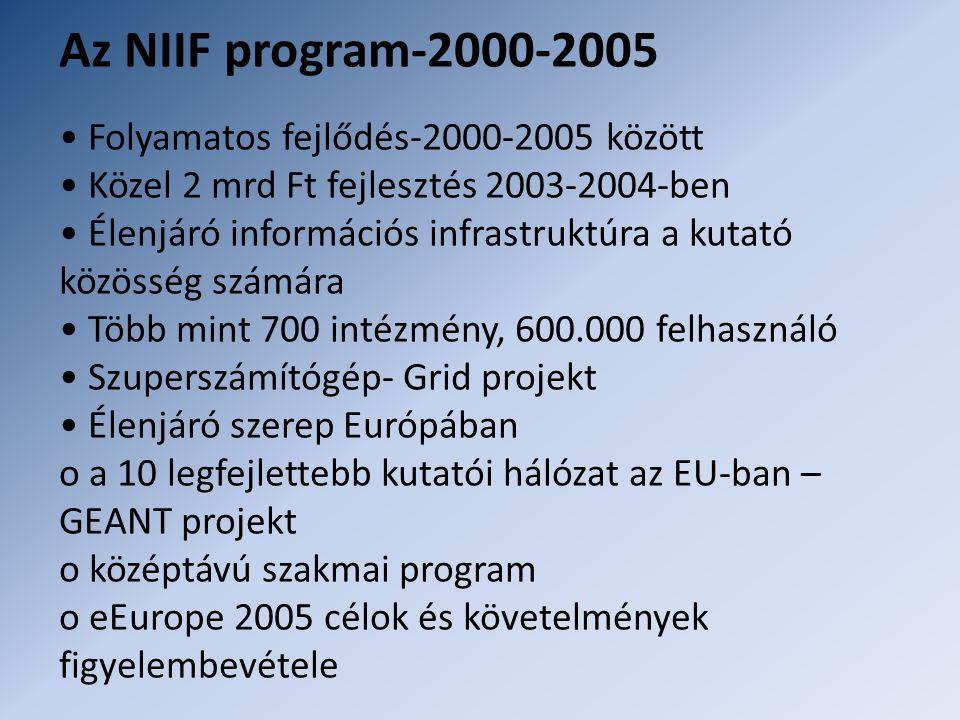 Az NIIF program-2000-2005 • Folyamatos fejlődés-2000-2005 között • Közel 2 mrd Ft fejlesztés 2003-2004-ben • Élenjáró információs infrastruktúra a kut