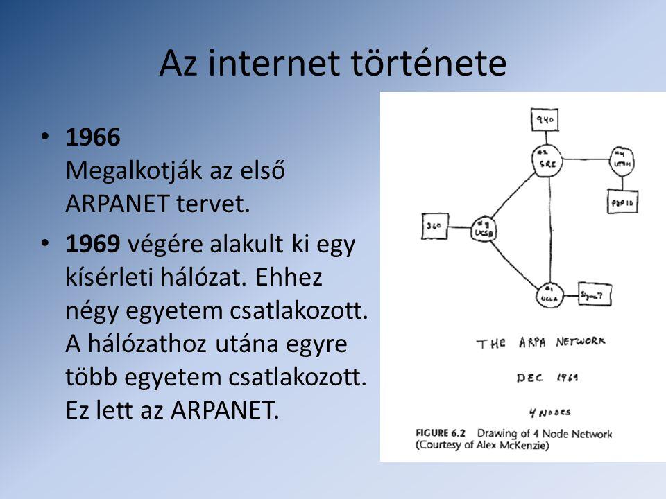 Az internet története • 1966 Megalkotják az első ARPANET tervet.