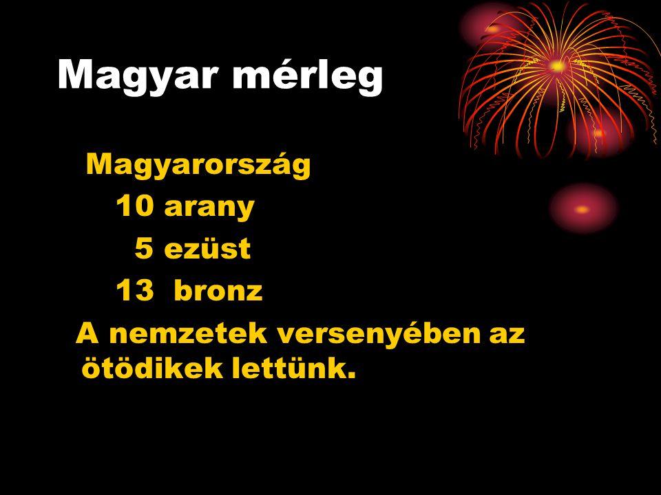 Magyar mérleg Magyarország 10 arany 5 ezüst 13 bronz A nemzetek versenyében az ötödikek lettünk.
