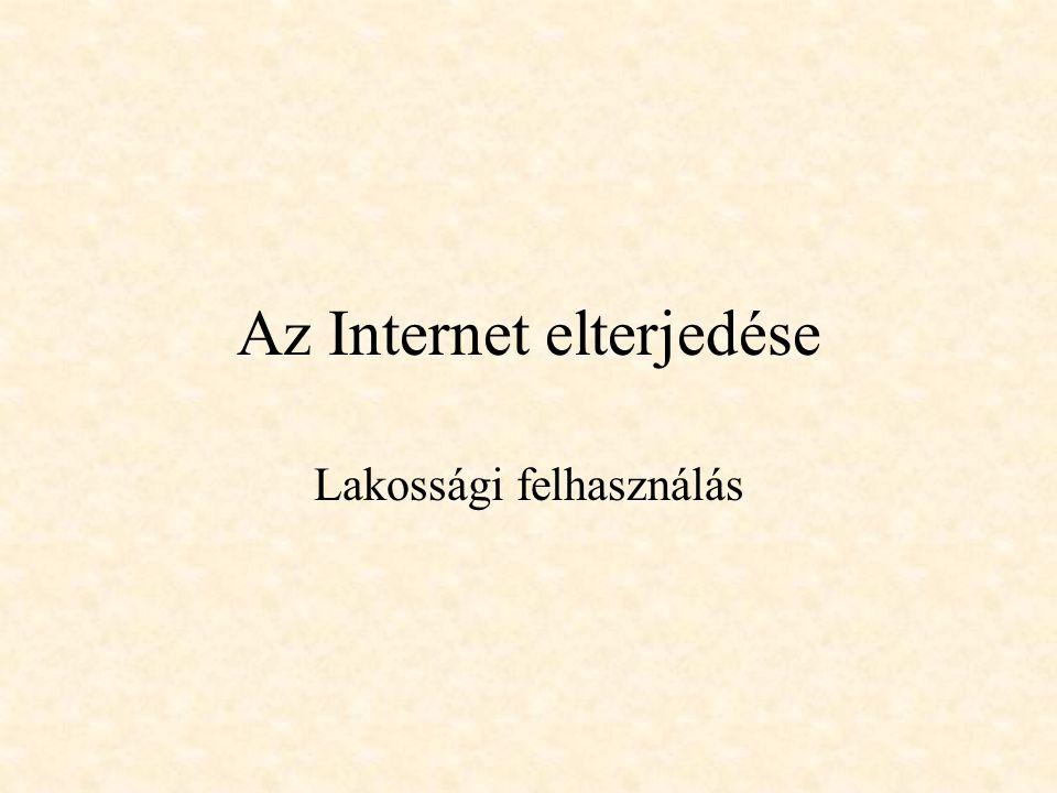 Az Internet elterjedése Lakossági felhasználás
