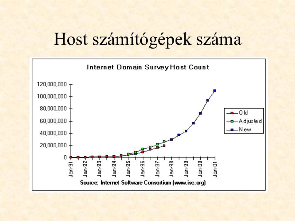 Host számítógépek száma