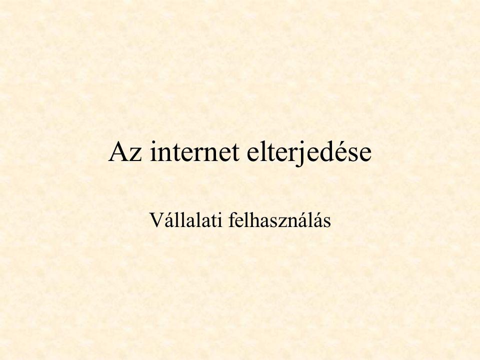 Az internet elterjedése Vállalati felhasználás