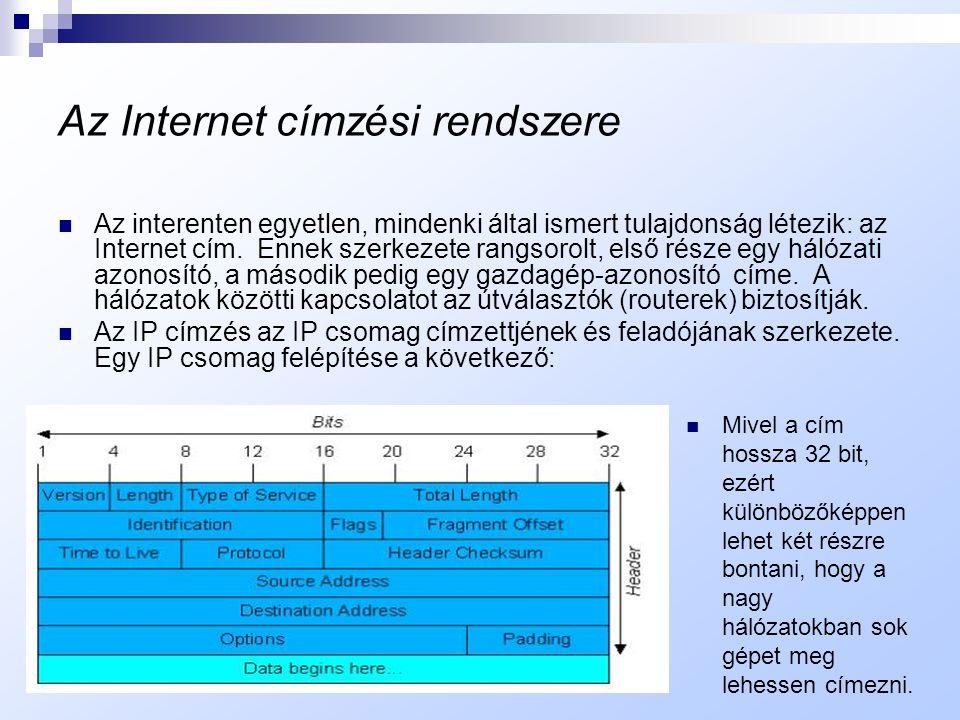 artalom:  Az Internet címzési rendszere Az Internet címzési rendszere  Az Internet címek Az Internet címek  IP címosztályok IP címosztályok  Fennt
