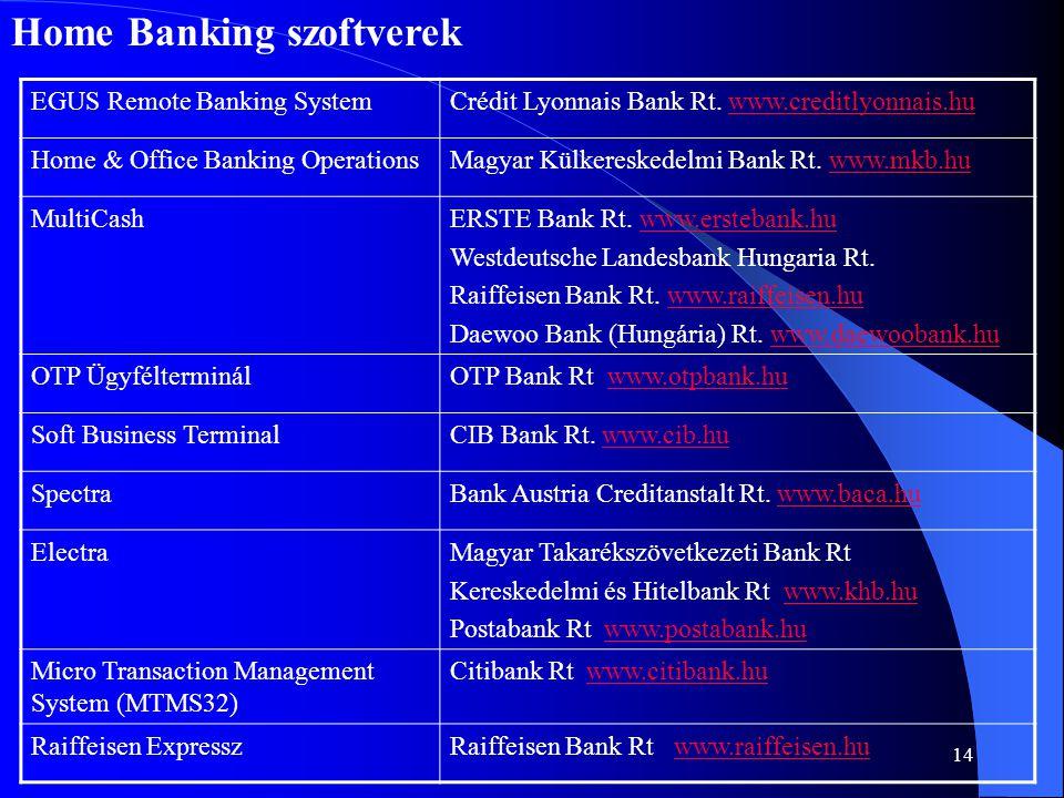 14 Home Banking szoftverek EGUS Remote Banking System Crédit Lyonnais Bank Rt. www.creditlyonnais.huwww.creditlyonnais.hu Home & Office Banking Operat