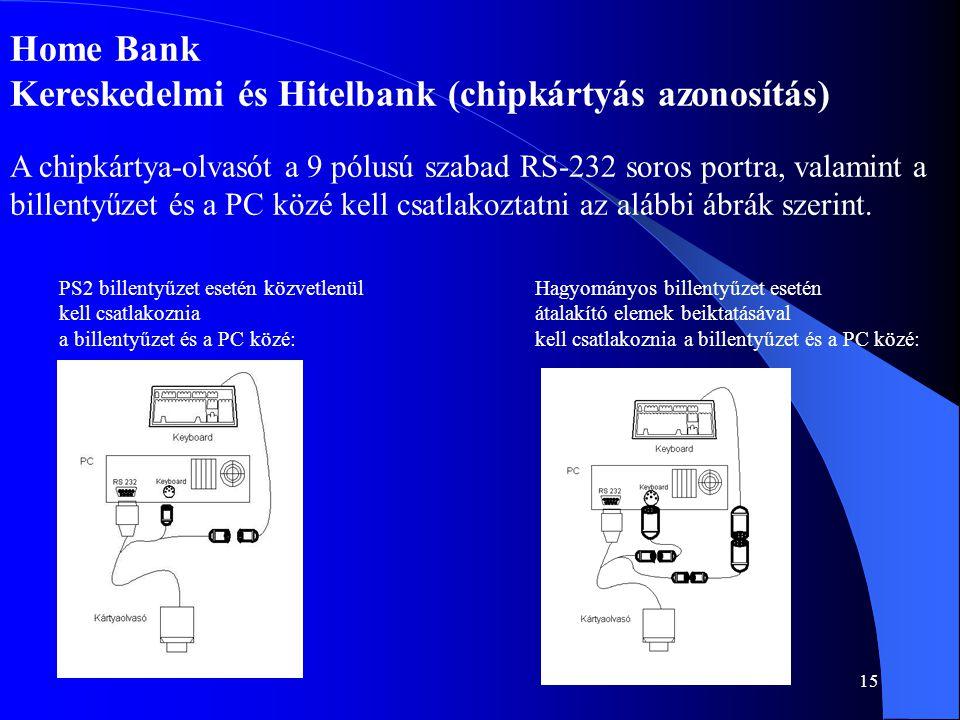 15 Home Bank Kereskedelmi és Hitelbank (chipkártyás azonosítás) A chipkártya-olvasót a 9 pólusú szabad RS-232 soros portra, valamint a billentyűzet és