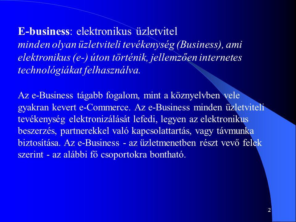 3 • cégek közti elektronikus üzletvitel (Business-To-Business, avagy B2B): amely az e-Business alkalmazások legjelentősebb csoportját képezi, • a cégektől az általános fogyasztók fele történő üzletvitel (Business-To-Customer, avagy B2C): ilyenek az Internetes áruházak, és • a cégek és az állami szervezetek közti elektronikus kapcsolat (Business-To-Administration, avagy B2A).