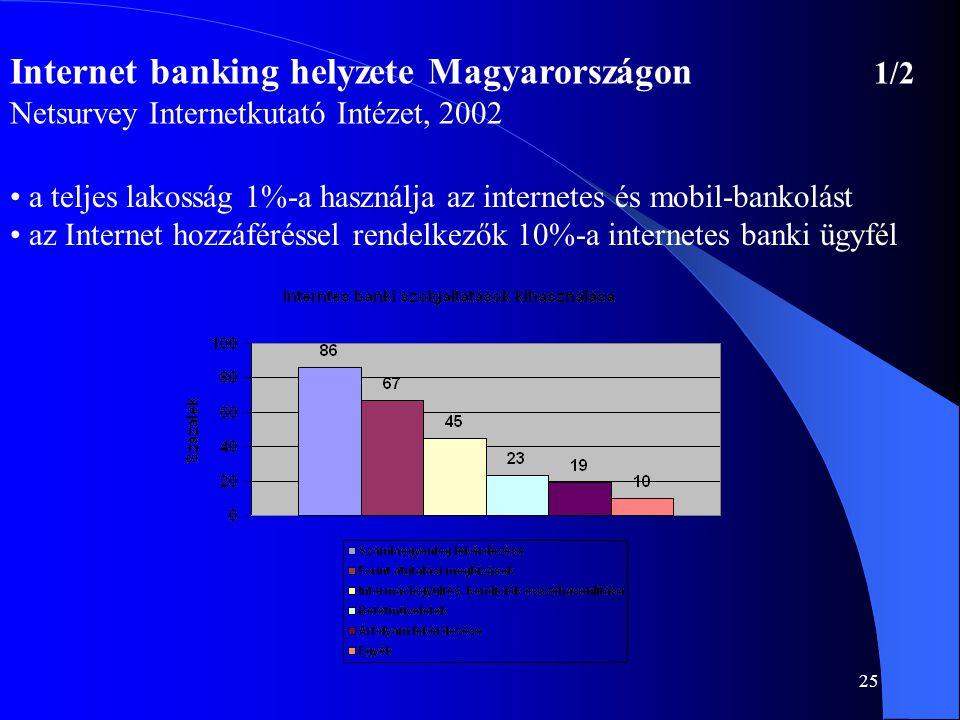 25 Internet banking helyzete Magyarországon 1/2 Netsurvey Internetkutató Intézet, 2002 • a teljes lakosság 1%-a használja az internetes és mobil-banko