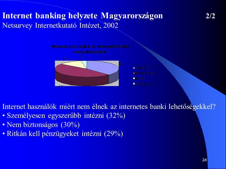 26 Internet banking helyzete Magyarországon 2/2 Netsurvey Internetkutató Intézet, 2002 Internet használók miért nem élnek az internetes banki lehetősé