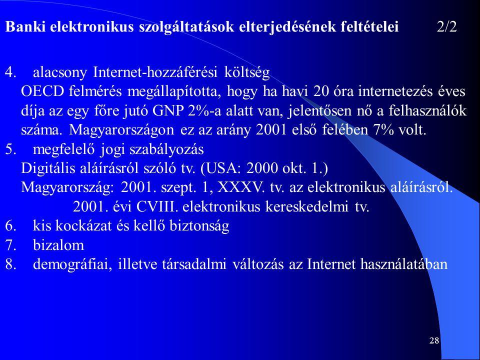 28 Banki elektronikus szolgáltatások elterjedésének feltételei2/2 4. alacsony Internet-hozzáférési költség OECD felmérés megállapította, hogy ha havi