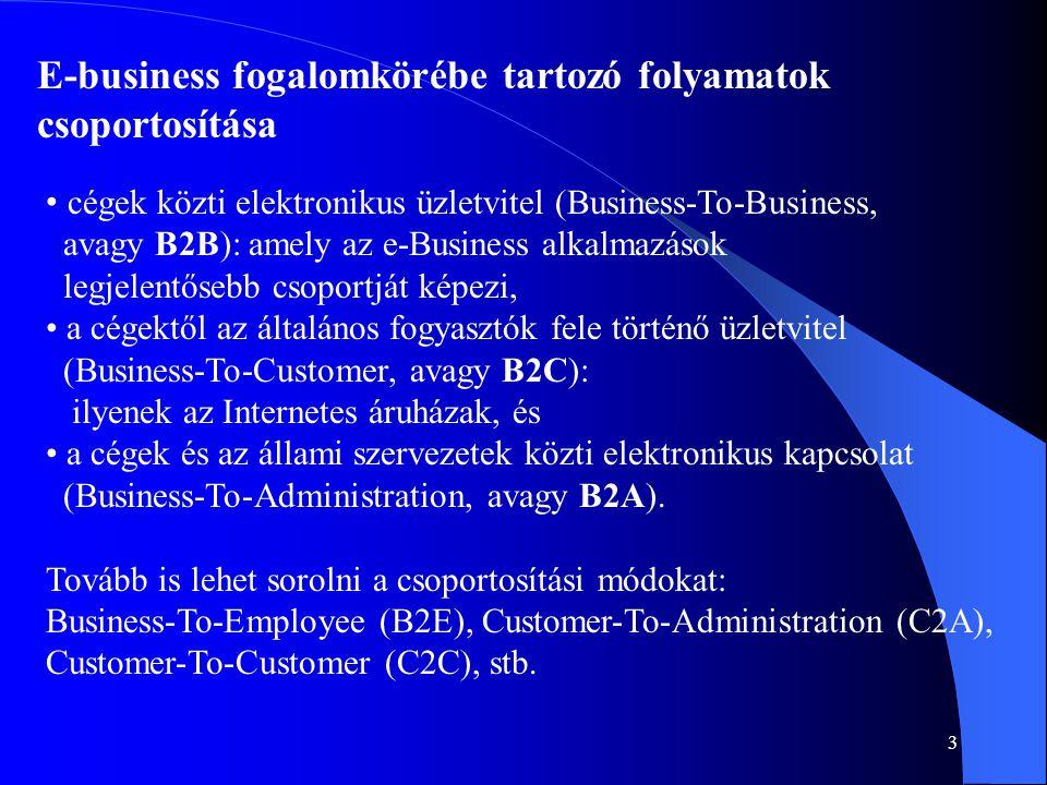 3 • cégek közti elektronikus üzletvitel (Business-To-Business, avagy B2B): amely az e-Business alkalmazások legjelentősebb csoportját képezi, • a cége