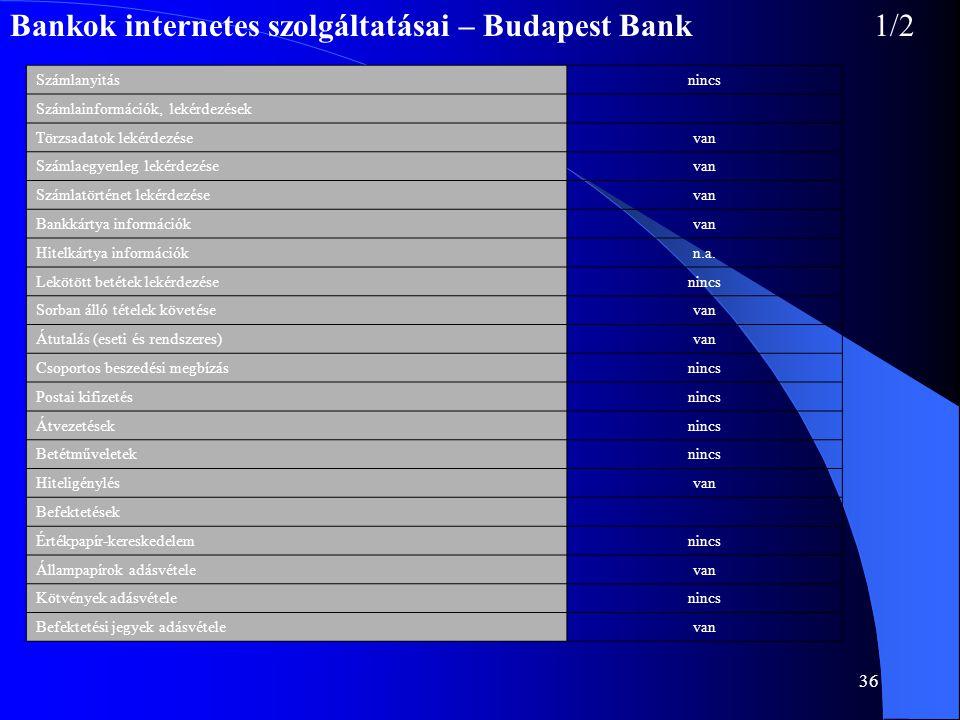 36 Bankok internetes szolgáltatásai – Budapest Bank 1/2 Számlanyitásnincs Számlainformációk, lekérdezések Törzsadatok lekérdezésevan Számlaegyenleg le